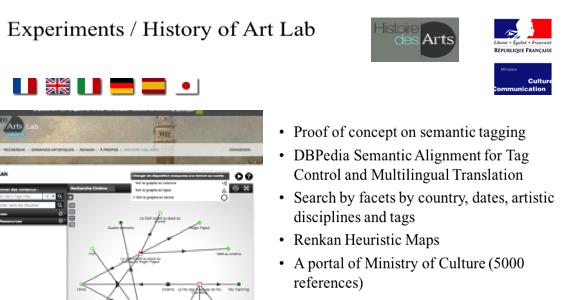 Slide 13 HdA Lab EN
