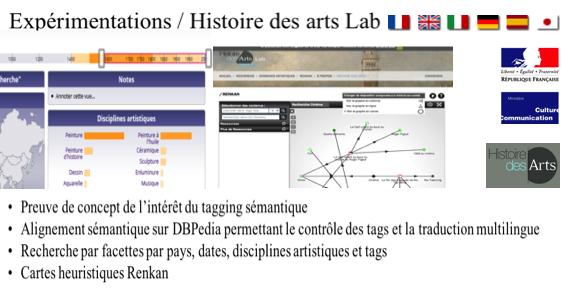 Histoire des arts Lab